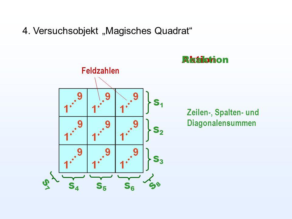 4. Versuchsobjekt Magisches Quadrat Aktion S1S1 Reaktion S2S2 S3S3 S4S4 S5S5 S6S6 S7S7 S8S8 Feldzahlen Zeilen-, Spalten- und Diagonalensummen