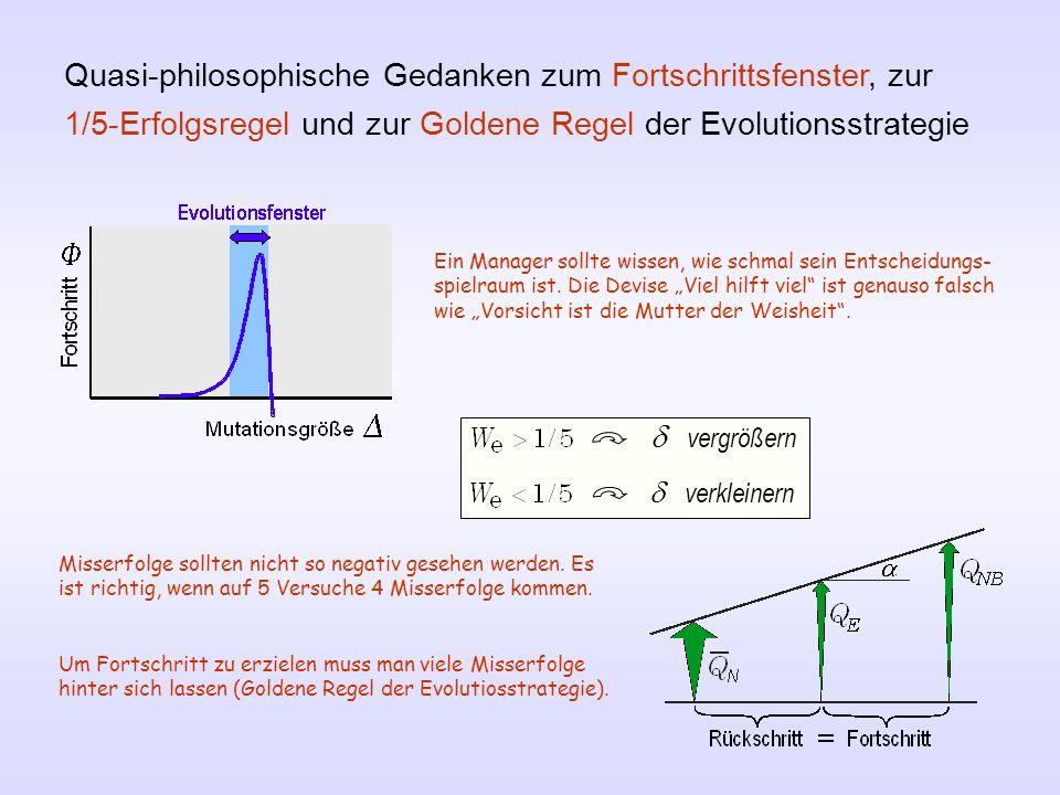 Quasi-philosophische Gedanken zum Fortschrittsfenster, zur 1/5-Erfolgsregel und zur Goldene Regel der Evolutionsstrategie vergrößern verkleinern Ein M