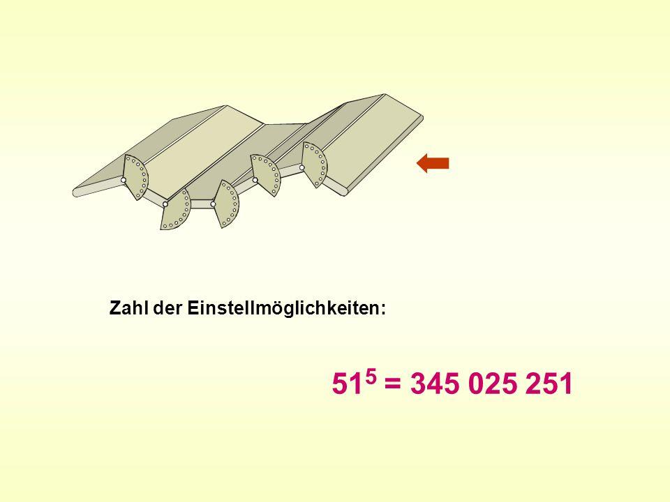Zahl der Einstellmöglichkeiten: 51 5 = 345 025 251