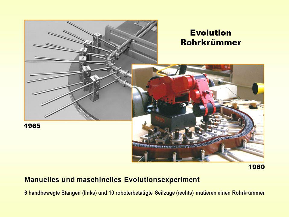 Manuelles und maschinelles Evolutionsexperiment 6 handbewegte Stangen (links) und 10 roboterbetätigte Seilzüge (rechts) mutieren einen Rohrkrümmer 196