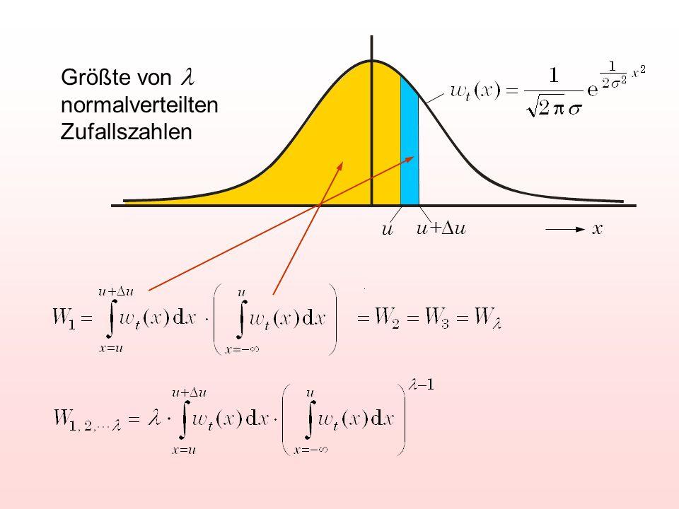 u u+ u x Größte von normalverteilten Zufallszahlen
