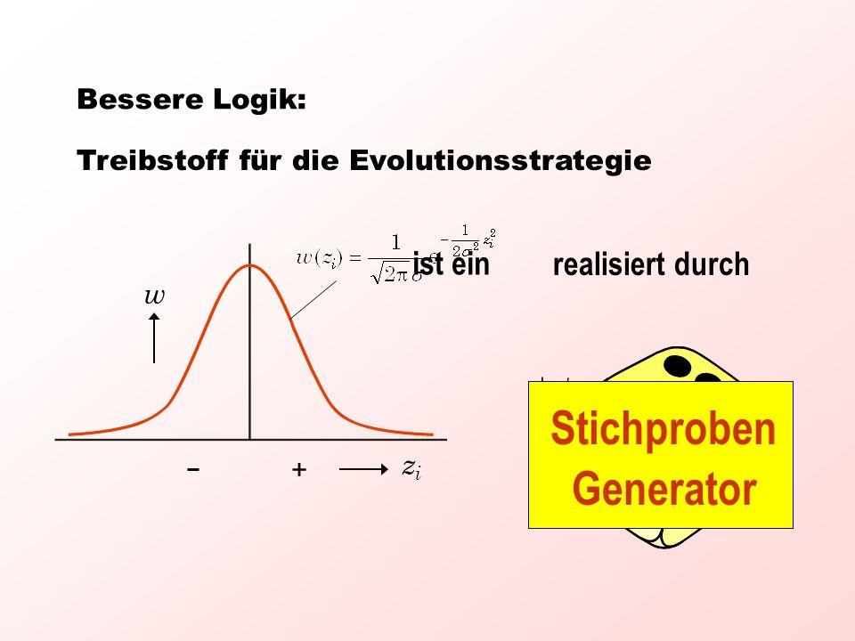 Bessere Logik: Stichproben Generator Treibstoff für die Evolutionsstrategie zizi + w ist ein realisiert durch