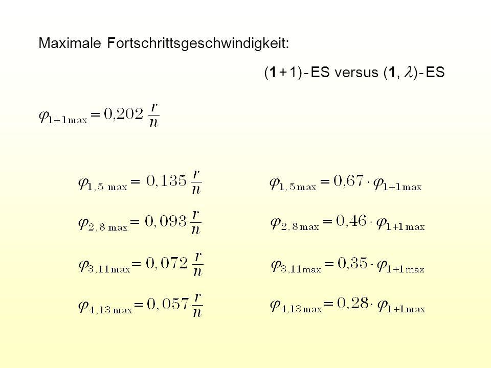 Maximale Fortschrittsgeschwindigkeit: (1 + 1) - ES versus (1, ) - ES