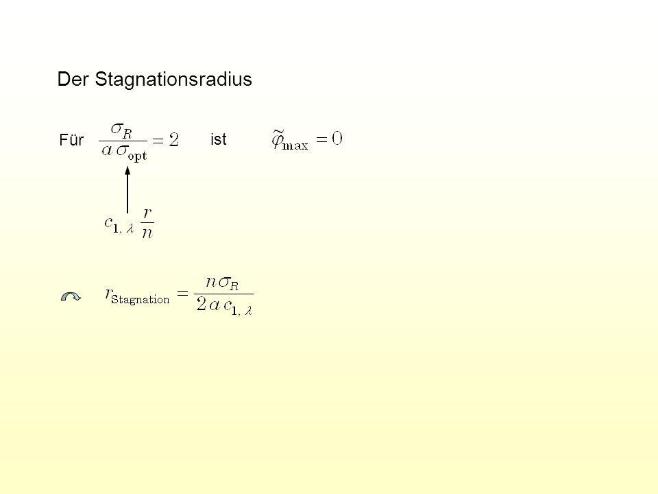 Der Stagnationsradius Für ist