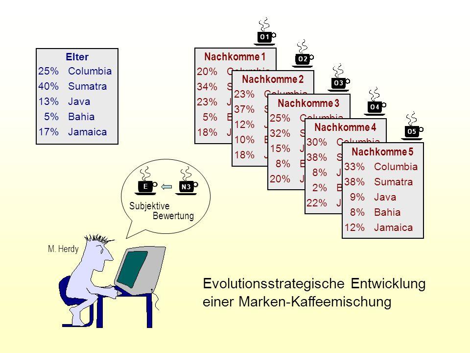 Elter 25% Columbia 40% Sumatra 13% Java 5% Bahia 17% Jamaica Nachkomme 1 20% Columbia 34% Sumatra 23% Java 5% Bahia 18% Jamaica Nachkomme 2 23% Columb