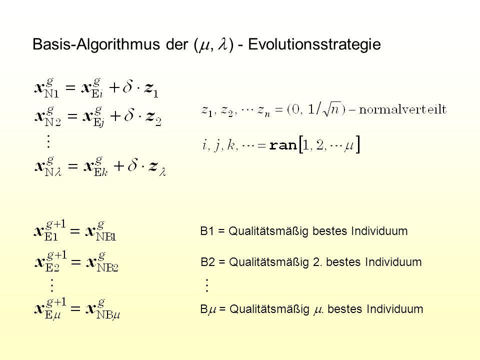 Subjektive Bewertung Kaffee-Komposition mit der Evolutionsstrategie