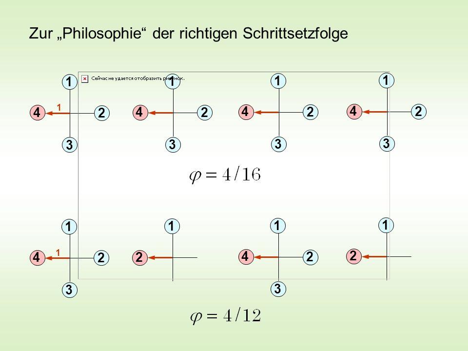 Zur Philosophie der richtigen Schrittsetzfolge 1 2 3 4 1 2 3 1 2 3 1 2 3 1 2 3 4 1 2 1 2 3 4 1 2 4 4 4 1 1