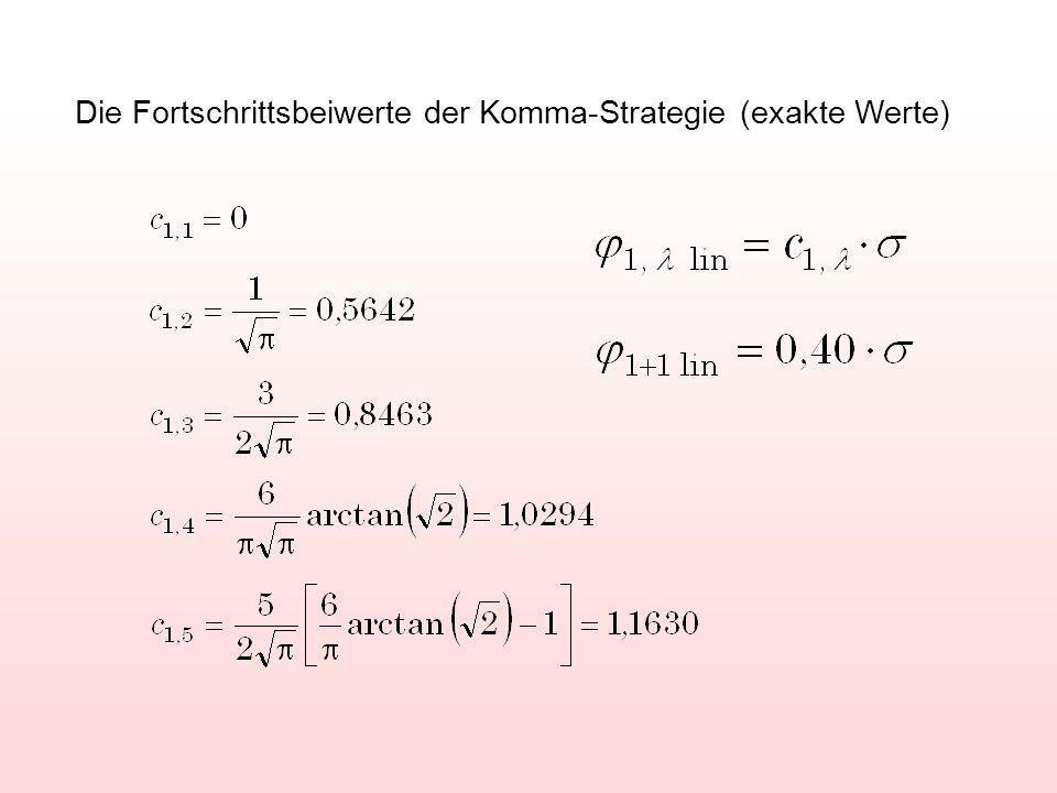 Die Fortschrittsbeiwerte der Komma-Strategie (exakte Werte)