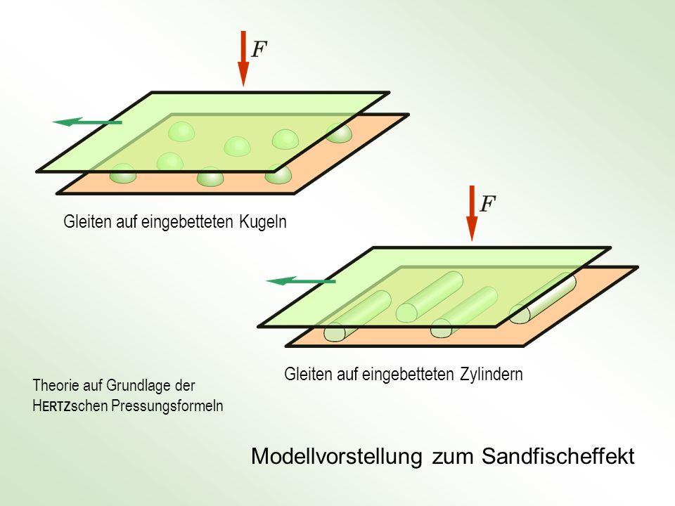 Gleiten auf eingebetteten Kugeln Gleiten auf eingebetteten Zylindern Modellvorstellung zum Sandfischeffekt Theorie auf Grundlage der H ERTZ schen Pres