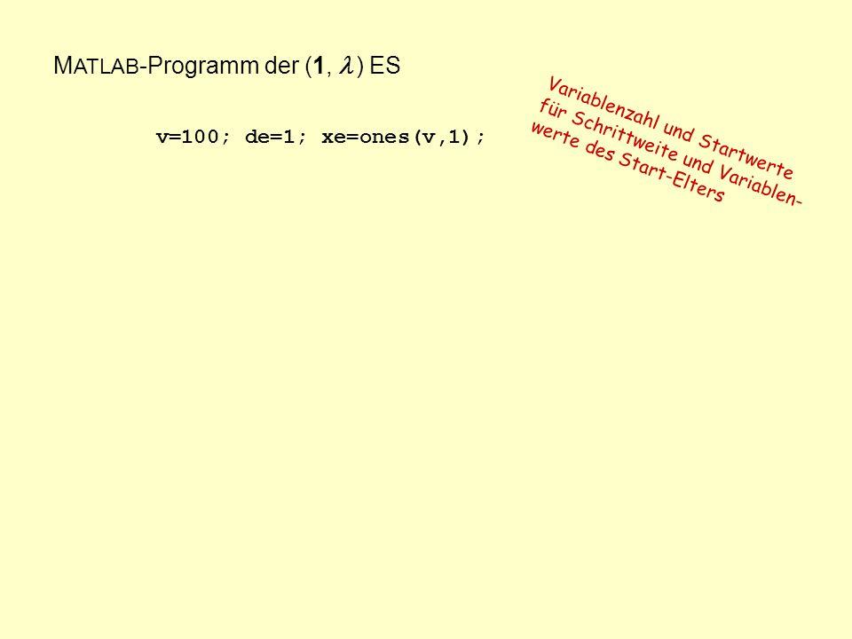 v=100; de=1; xe=ones(v,1); Variablenzahl und Startwerte für Schrittweite und Variablen- werte des Start-Elters