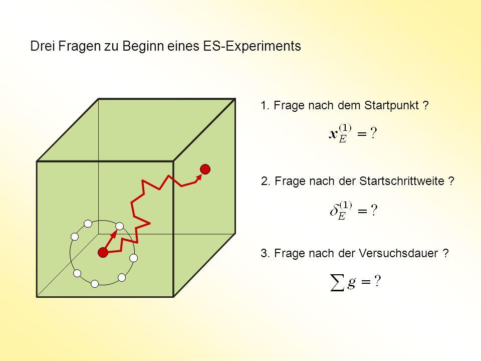 Drei Fragen zu Beginn eines ES-Experiments 1. Frage nach dem Startpunkt ? 2. Frage nach der Startschrittweite ? 3. Frage nach der Versuchsdauer ?