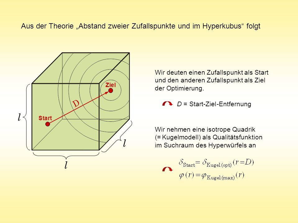 Aus der Theorie Abstand zweier Zufallspunkte und im Hyperkubus folgt l l l D Wir deuten einen Zufallspunkt als Start und den anderen Zufallspunkt als