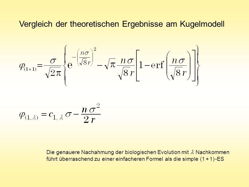 M ATLAB -Programm der (1 + 1) ES v=100; d=1; xe=ones(v,1); qe=sum(xe.^2); for g=1:1000 xn=xe+d*randn(v,1)/sqrt(v); qn=sum(xn.^2); if qn < qe qe=qn; xe=xn; d=d*1.3; else d=d/(1.3^0.25); end semilogy(g,qe, b. ) hold on; drawnow; end Zur Erinnerung