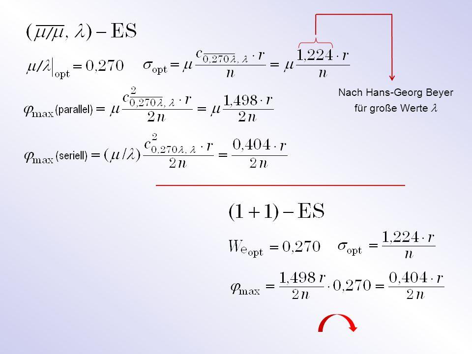 Ein überraschender Zusammenhang zwischen der (, )-ES als höchste Nachahmungsstufe der Evolution und der (1+1)-ES als niedrigste Nachah- mungsstufe der Evolution.