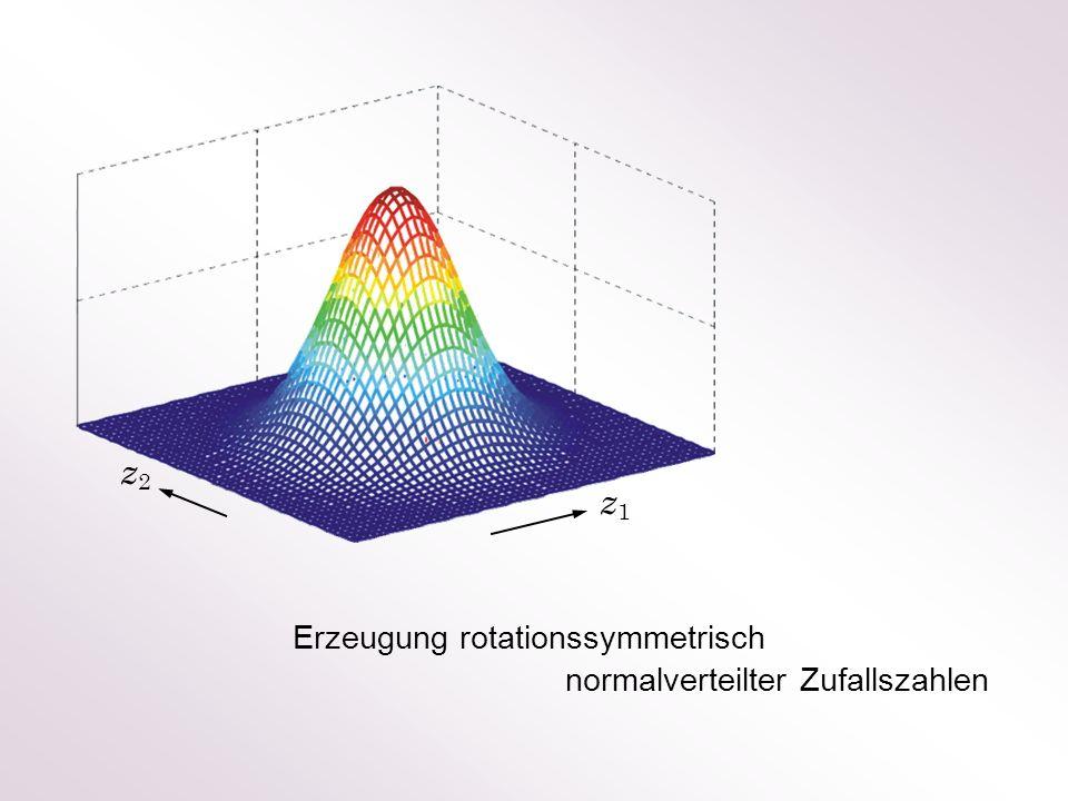 Erzeugung rotationssymmetrisch normalverteilter Zufallszahlen z1z1 z2z2