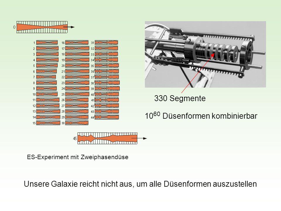 10 60 Düsenformen kombinierbar 330 Segmente Unsere Galaxie reicht nicht aus, um alle Düsenformen auszustellen ES-Experiment mit Zweiphasendüse