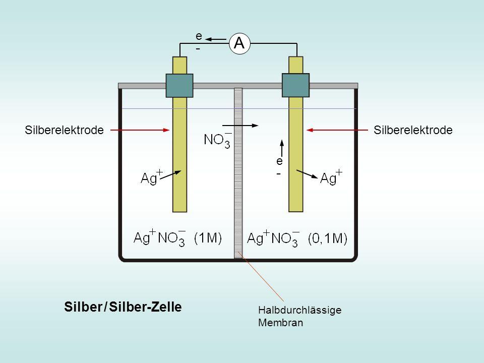 e-e- A Silber / Silber-Zelle Silberelektrode Halbdurchlässige Membran e-e-
