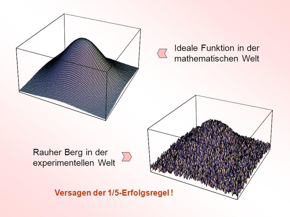 u u+ u x Größte von normalverteilten Zufallszahlen Der 1.