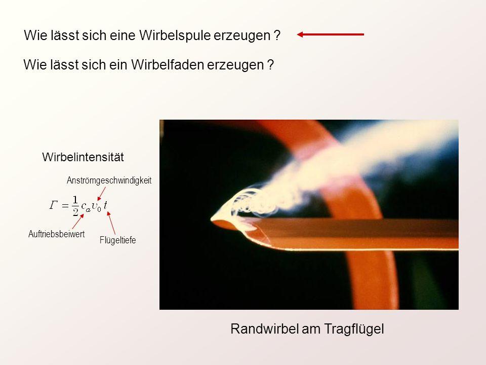 Wie lässt sich eine Wirbelspule erzeugen ? Wie lässt sich ein Wirbelfaden erzeugen ? Randwirbel am Tragflügel Wirbelintensität Auftriebsbeiwert Anströ