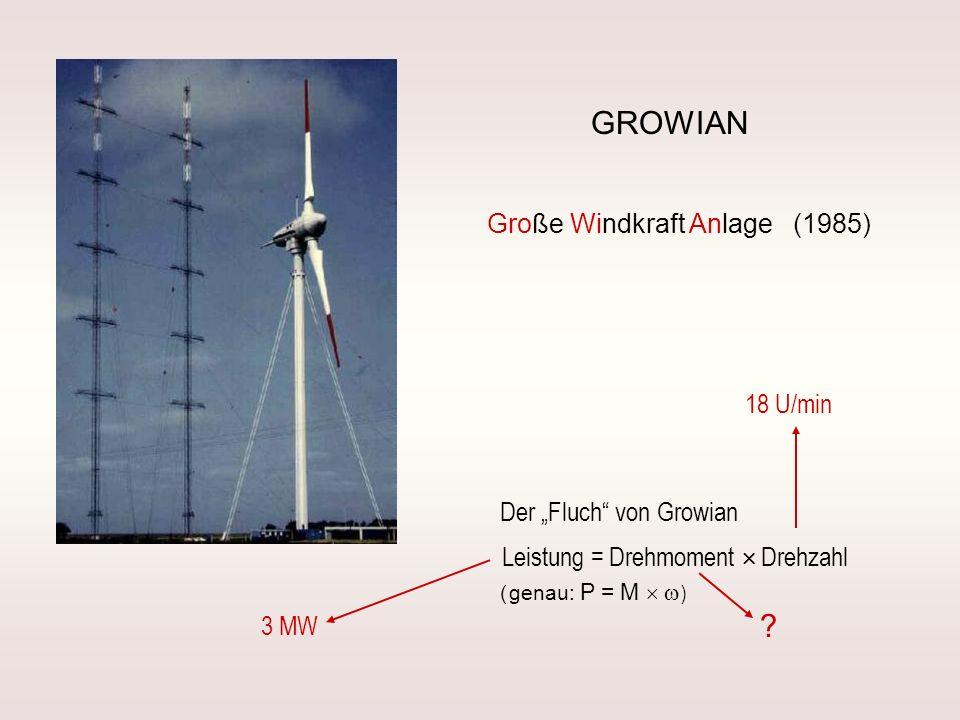Windpark in den USA Zukunftsvision: Statt 200 Normalanlagen ein Multirotor-BERWIAN mit 1000 m Höhe