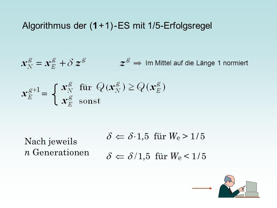 Algorithmus der (1 + 1) - ES mit 1/5-Erfolgsregel Im Mittel auf die Länge 1 normiert 1,5 für W e > 1 / 5 1,5 für W e < 1 / 5 Nach jeweils n Generation