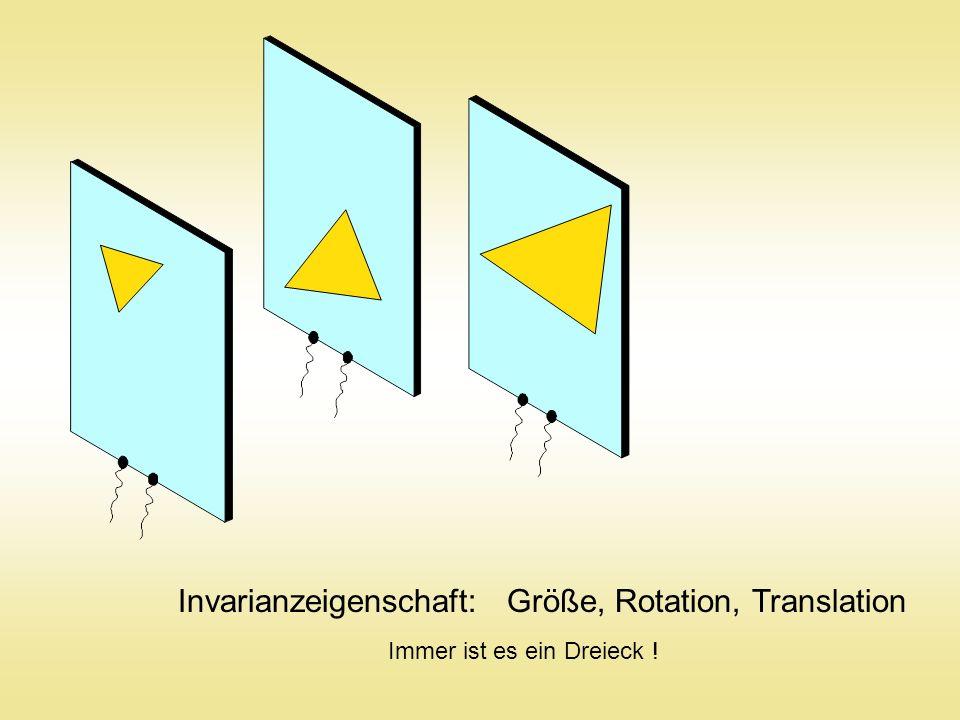 Invarianzeigenschaft: Größe, Rotation, Translation Immer ist es ein Dreieck !