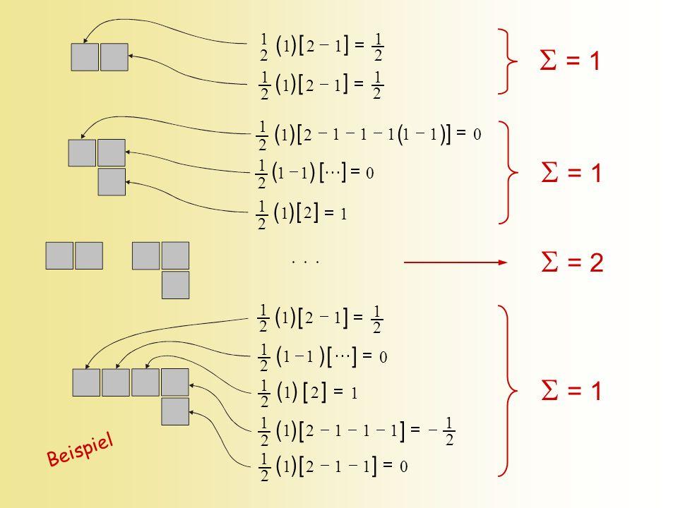 = 1 = 2 Beispiel ( ) [] 2 1 121 2 1 ( ) [ ] 2 1 121 2 1 ()() [] 011111 21 2 1 ( ) [ ] 011 2 1 () [] 1 2 1 2 1 () [] 2 1 12 1 2 1 () [] 0 1 1 2 1 () [ ] 1 21 2 1 () [] 2 1 11121 2 1 () [] 01121 2 1