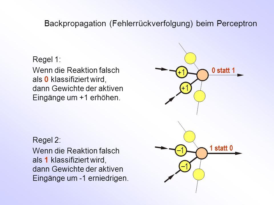 Regel 1: Wenn die Reaktion falsch als 0 klassifiziert wird, dann Gewichte der aktiven Eingänge um +1 erhöhen. Regel 2: Wenn die Reaktion falsch als 1