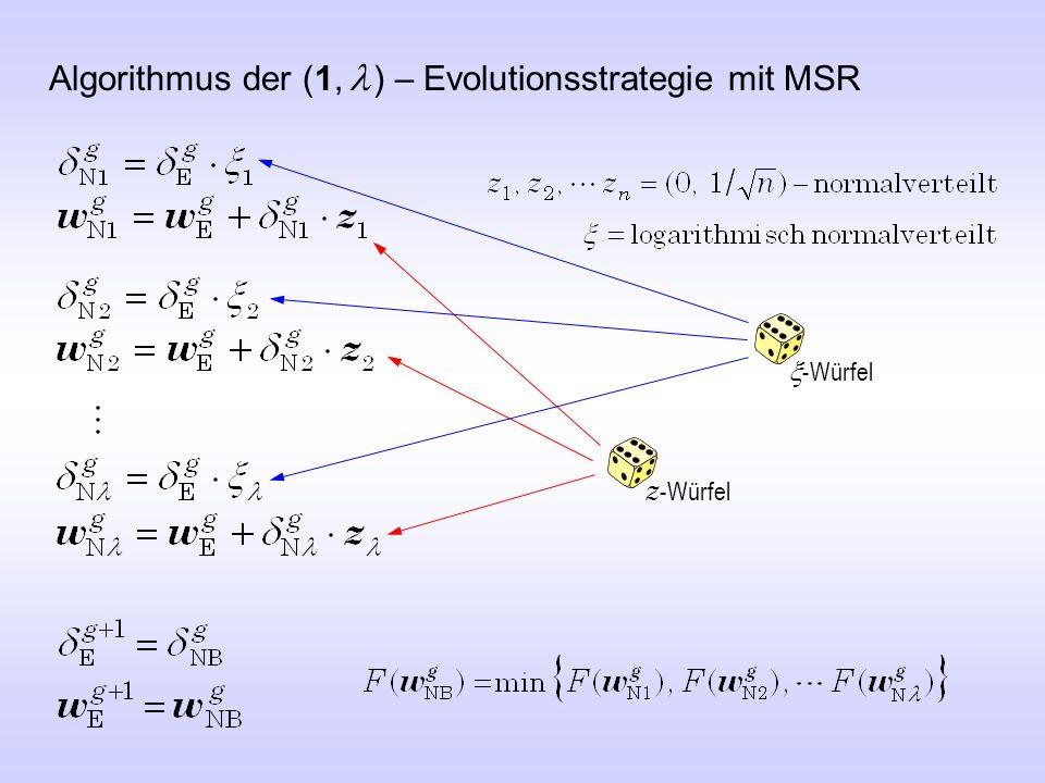 Algorithmus der (1, ) – Evolutionsstrategie mit MSR -Würfel z -Würfel