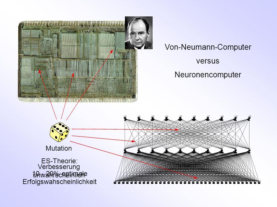 ES-Theorie: 10 - 20% optimale Erfolgswahscheinlichkeit Von-Neumann-Computer versus Neuronencomputer Mutation Verbesserung unwahrscheinlich
