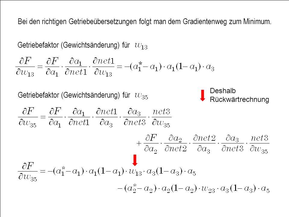 Bei den richtigen Getriebeübersetzungen folgt man dem Gradientenweg zum Minimum. Getriebefaktor (Gewichtsänderung) für Deshalb Rückwärtrechnung