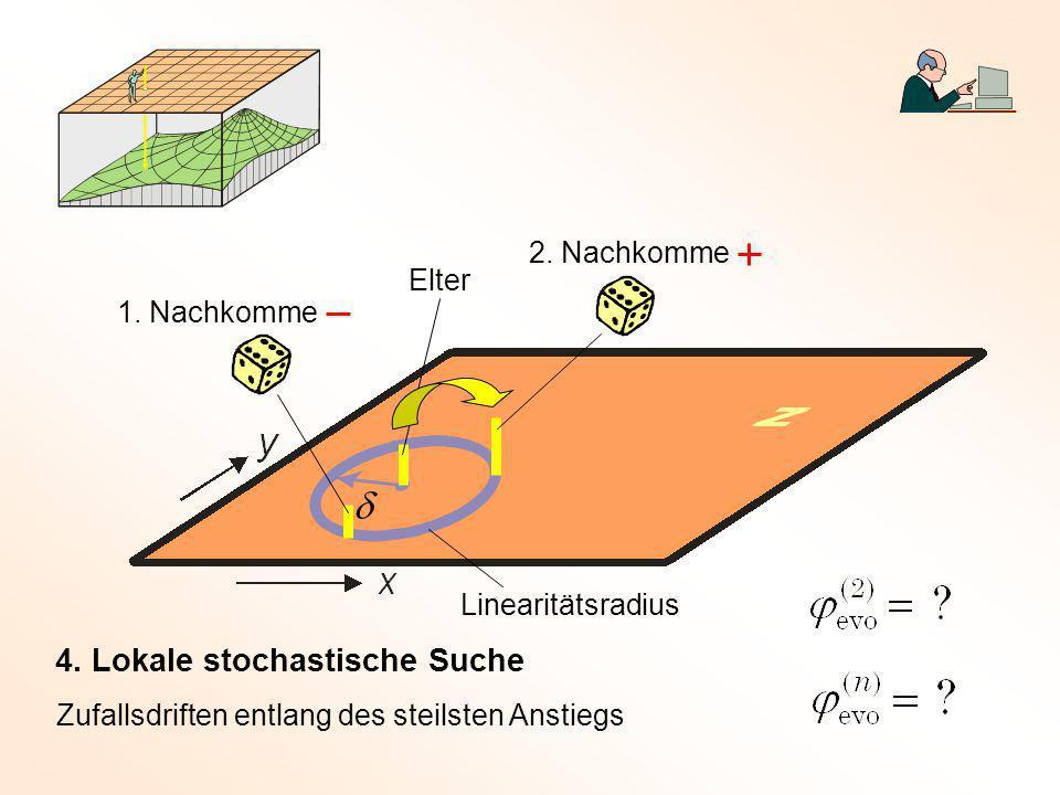 Linearitätsradius 4. Lokale stochastische Suche Zufallsdriften entlang des steilsten Anstiegs 1. Nachkomme 2. Nachkomme Elter