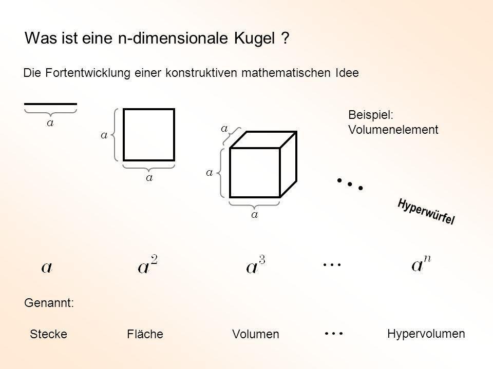 Die Fortentwicklung einer konstruktiven mathematischen Idee Hyperwürfel a a a a a a Was ist eine n-dimensionale Kugel ? Genannt: Stecke FlächeVolumen