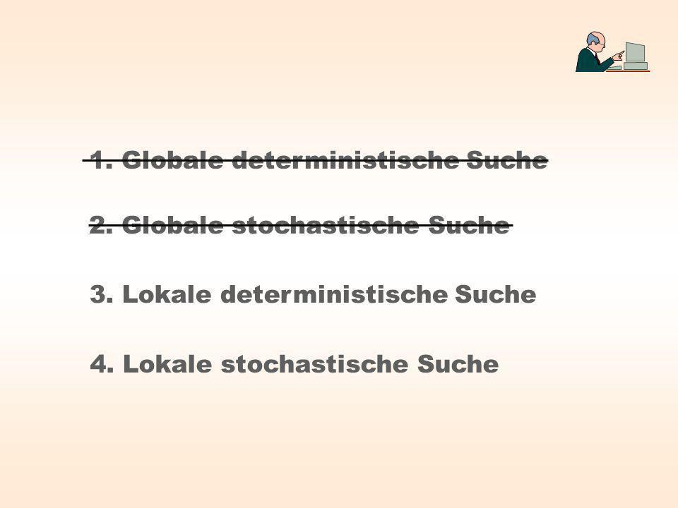 1. Globale deterministische Suche 3. Lokale deterministische Suche 2. Globale stochastische Suche 4. Lokale stochastische Suche