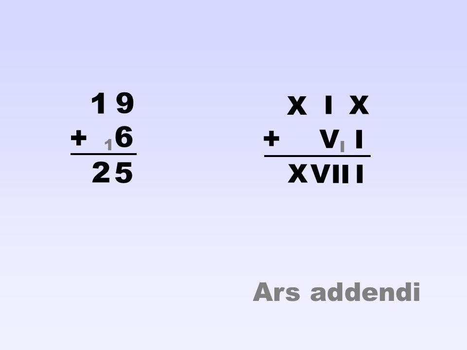 Ars addendi X I V X I I V II X 1 9 6 5 1 + + 2 I