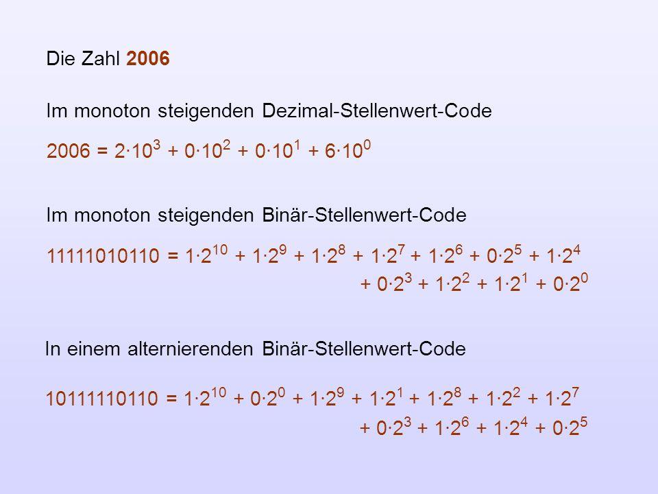 Die Zahl 2006 Im monoton steigenden Dezimal-Stellenwert-Code 2006 = 2·10 3 + 0·10 2 + 0·10 1 + 6·10 0 Im monoton steigenden Binär-Stellenwert-Code 111
