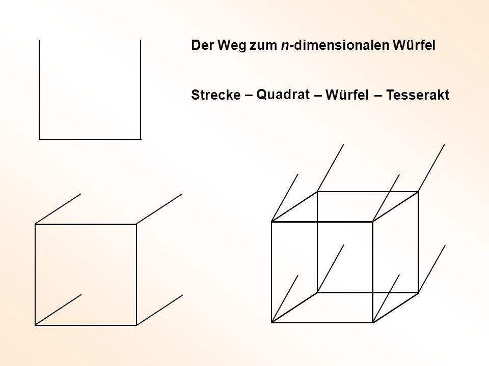 Strecke – Quadrat – Würfel– Tesserakt Der Weg zum n-dimensionalen Würfel