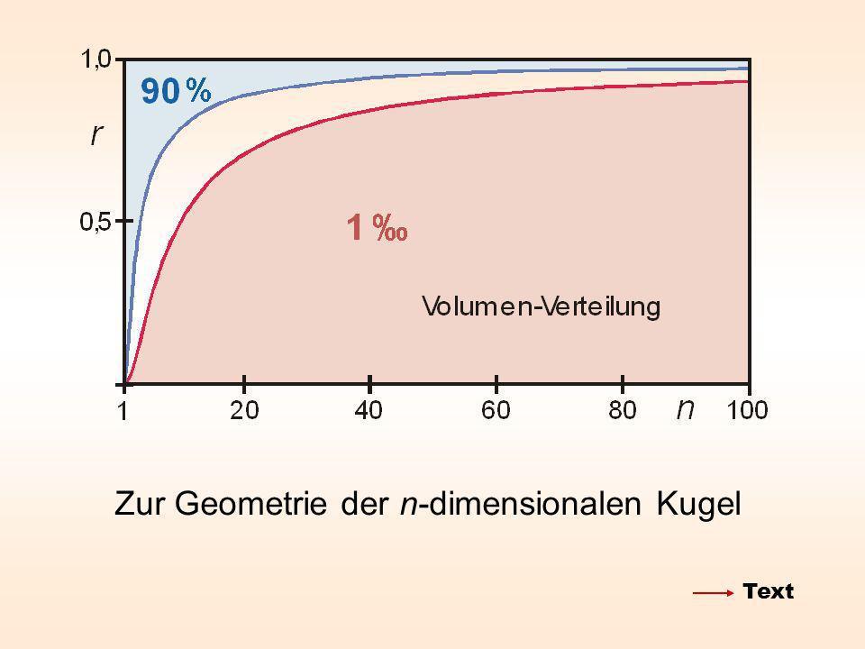 Zur Geometrie der n-dimensionalen Kugel Text