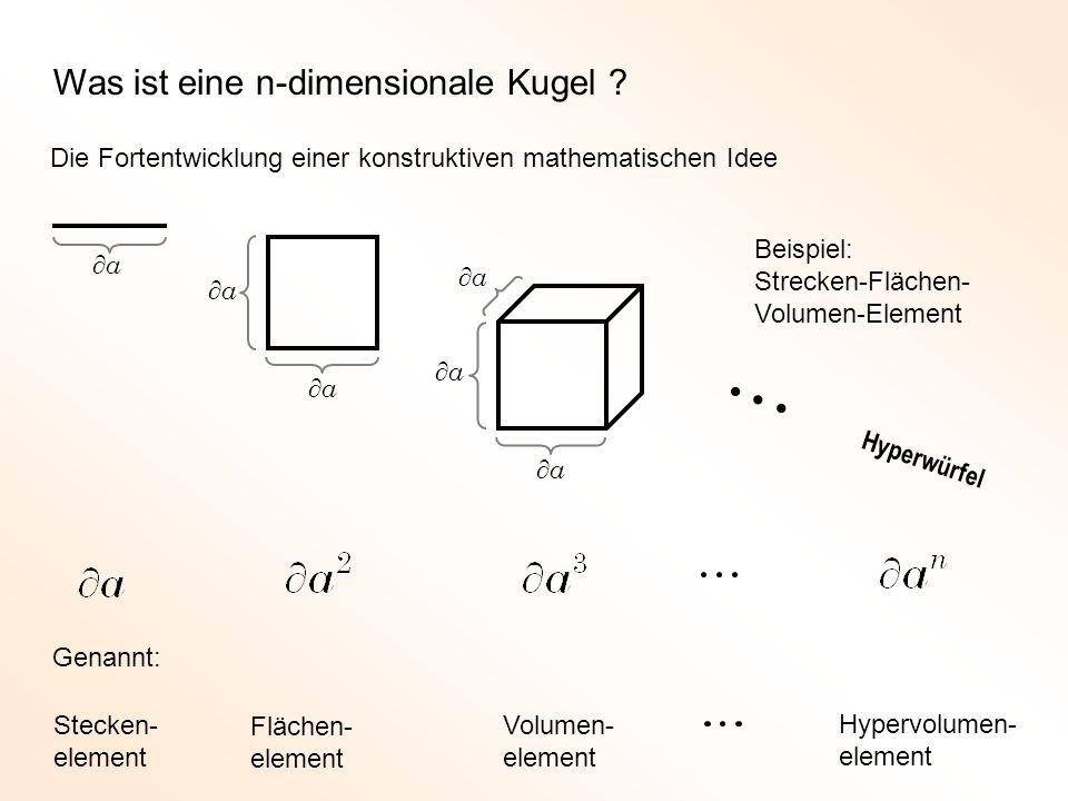 Die Fortentwicklung einer konstruktiven mathematischen Idee Hyperwürfel a a a a a a Was ist eine n-dimensionale Kugel ? Genannt: Stecken- element Fläc