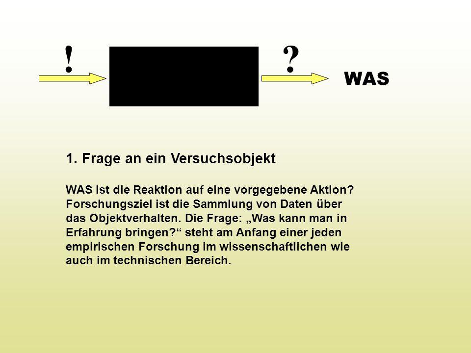 ?! 1. Frage an ein Versuchsobjekt WAS ist die Reaktion auf eine vorgegebene Aktion? Forschungsziel ist die Sammlung von Daten über das Objektverhalten