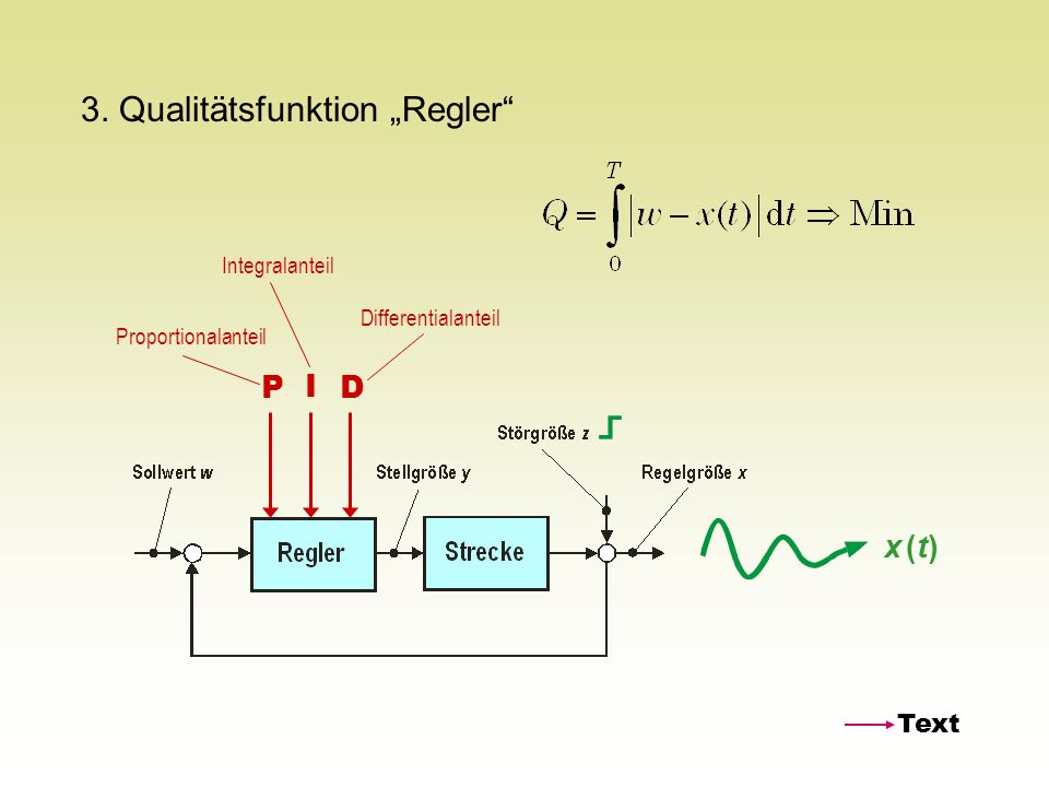 3. Qualitätsfunktion Regler P I D Proportionalanteil Integralanteil Differentialanteil x (t)x (t) Text