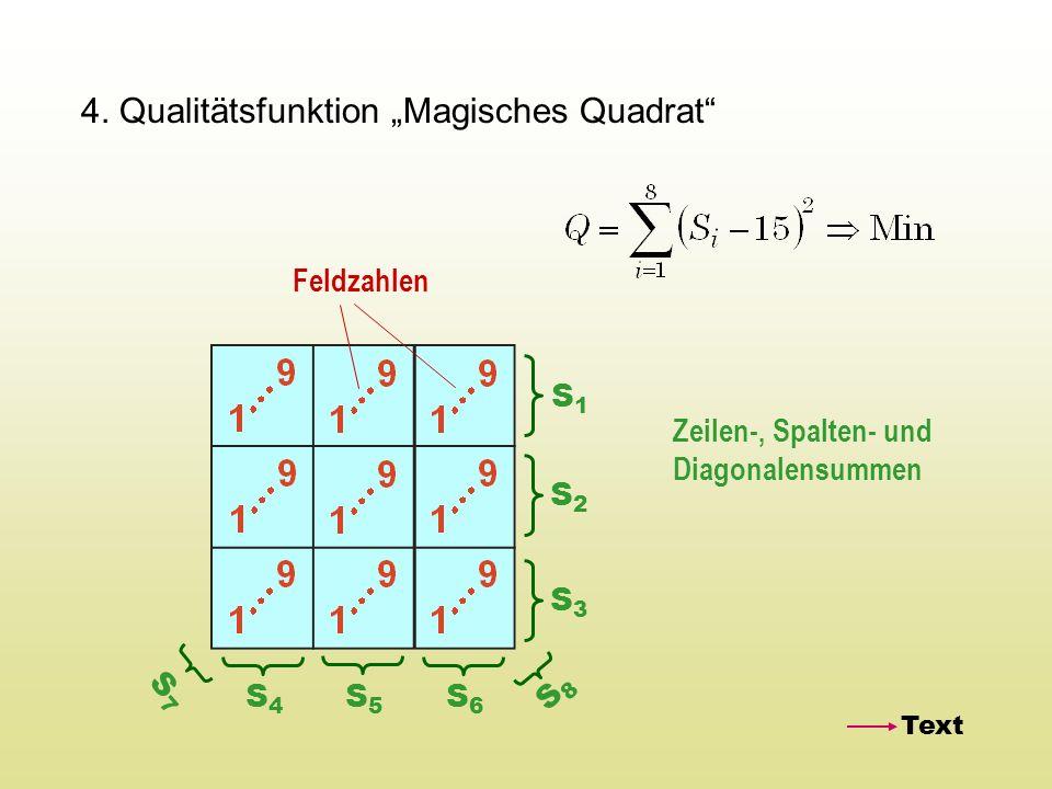 4. Qualitätsfunktion Magisches Quadrat S1S1 S2S2 S3S3 S4S4 S5S5 S6S6 S7S7 S8S8 Feldzahlen Zeilen-, Spalten- und Diagonalensummen Text