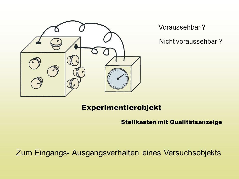Experimentierobjekt Stellkasten mit Qualitätsanzeige Zum Eingangs- Ausgangsverhalten eines Versuchsobjekts Voraussehbar ? Nicht voraussehbar ?