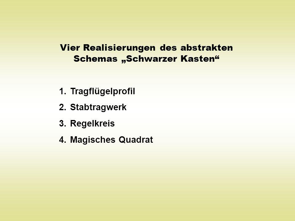 Vier Realisierungen des abstrakten Schemas Schwarzer Kasten 1.Tragflügelprofil 2.Stabtragwerk 3.Regelkreis 4.Magisches Quadrat