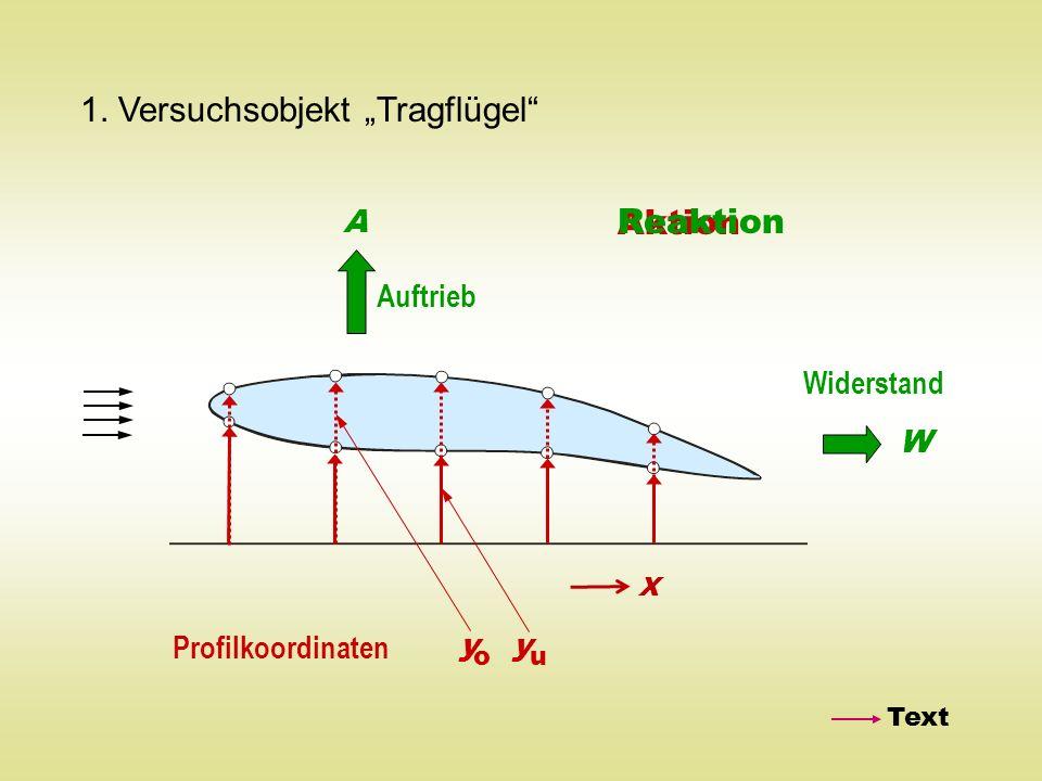 1. Versuchsobjekt Tragflügel Auftrieb A Widerstand W Profilkoordinaten y o y u Aktion Reaktion Text X