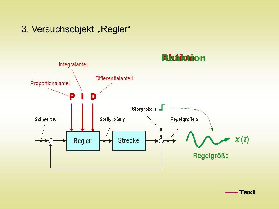 3. Versuchsobjekt Regler P I D Proportionalanteil Integralanteil Differentialanteil x (t)x (t) Aktion Reaktion Regelgröße Text