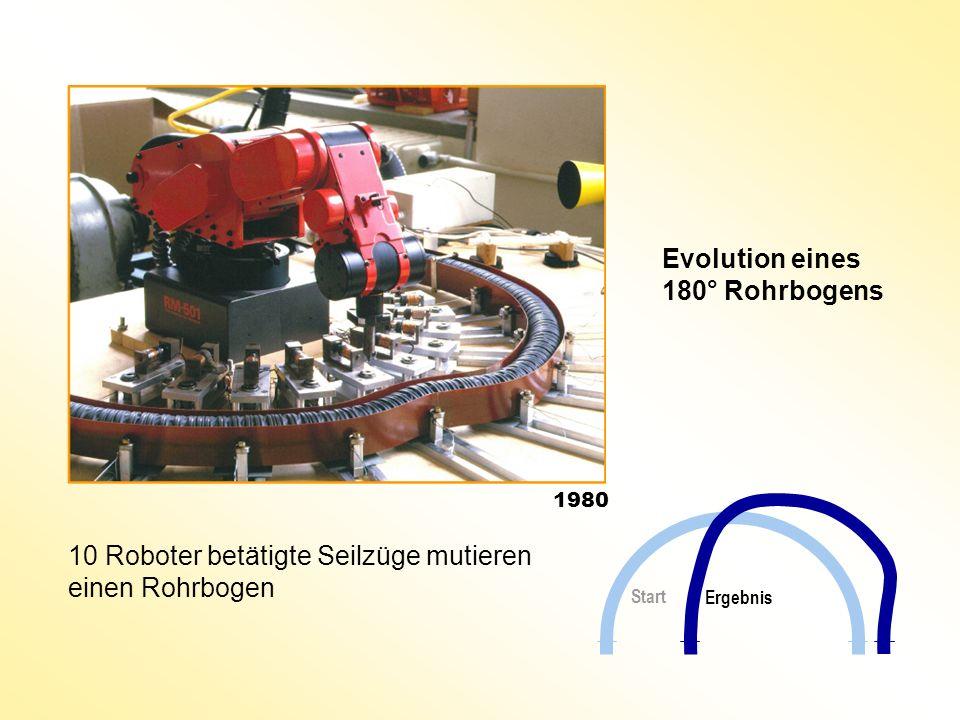10 Roboter betätigte Seilzüge mutieren einen Rohrbogen Evolution eines 180° Rohrbogens Start Ergebnis 1980