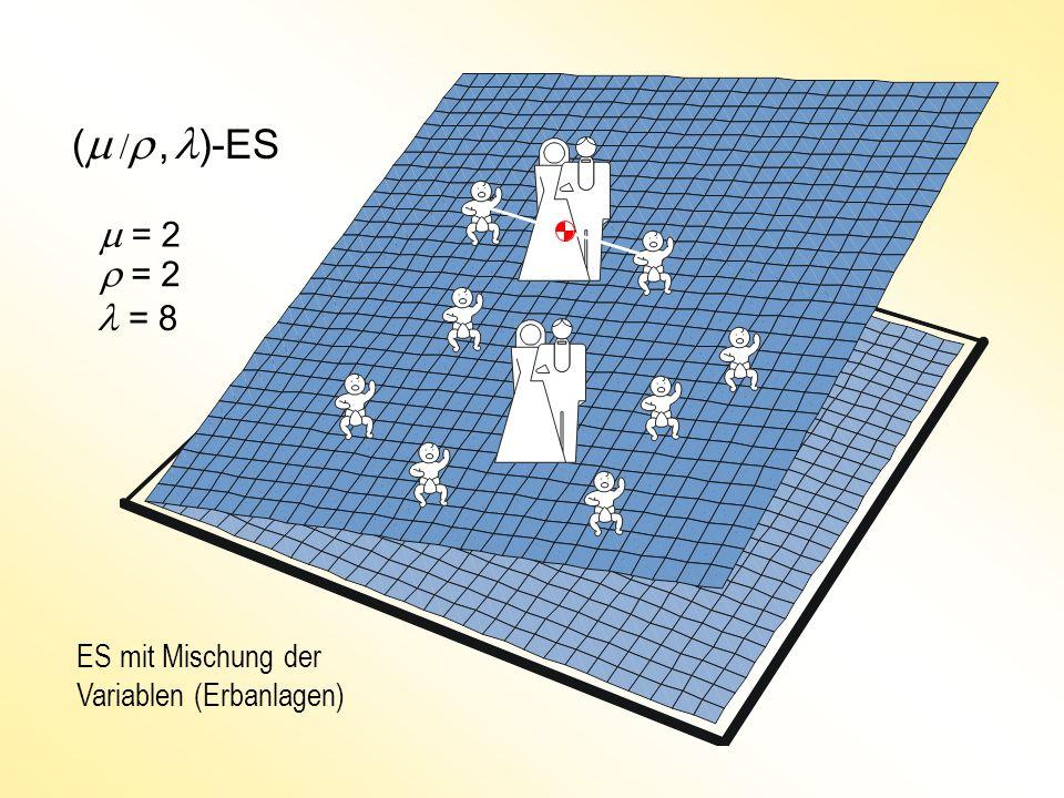 (, )-ES ES mit Mischung der Variablen (Erbanlagen) = 8 = 2