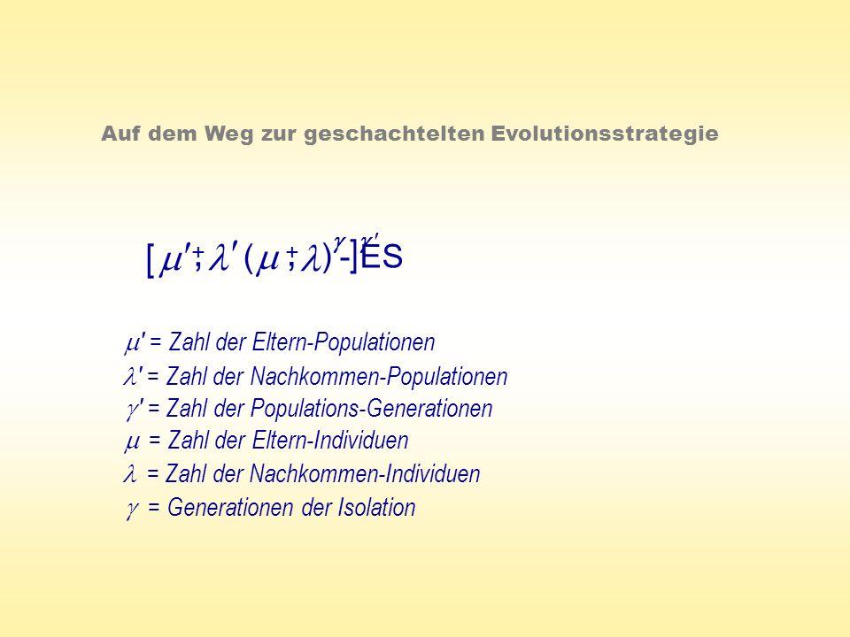 ( ) - ES +, Auf dem Weg zur geschachtelten Evolutionsstrategie +, [ ] ' = Zahl der Eltern-Populationen ' = Zahl der Nachkommen-Populationen = Zahl der