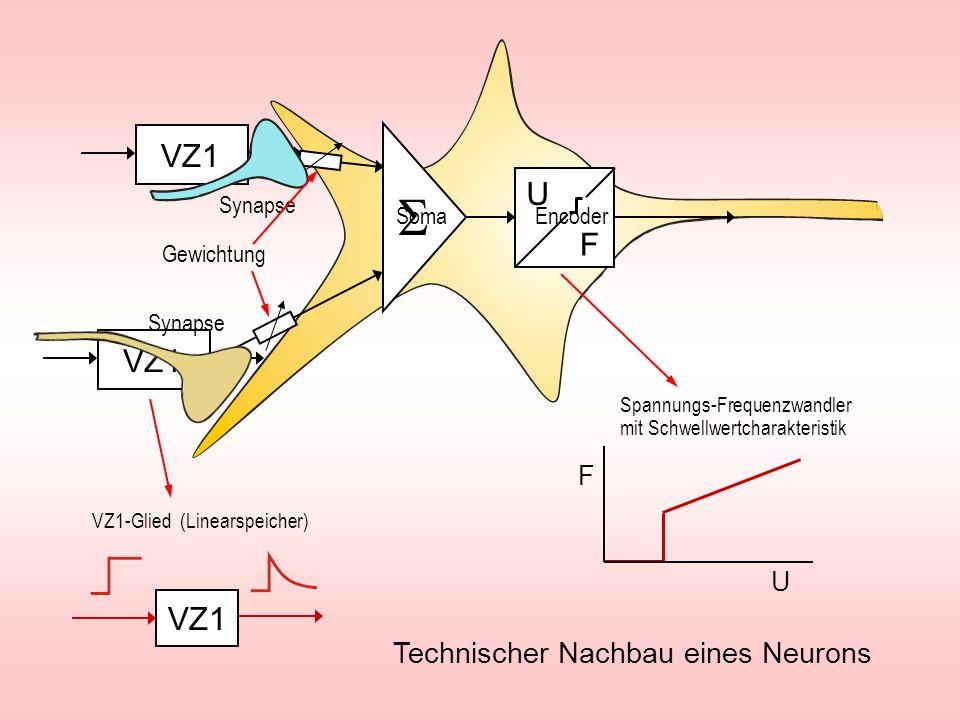 VZ1 U F VZ1 Synapse SomaEncoder Technischer Nachbau eines Neurons VZ1 U Spannungs-Frequenzwandler mit Schwellwertcharakteristik F VZ1-Glied (Linearspe